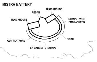 Mistra Battery - Image: Mistra Battery map
