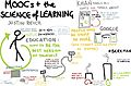 Moocs and the science of learning (14551102562).jpg