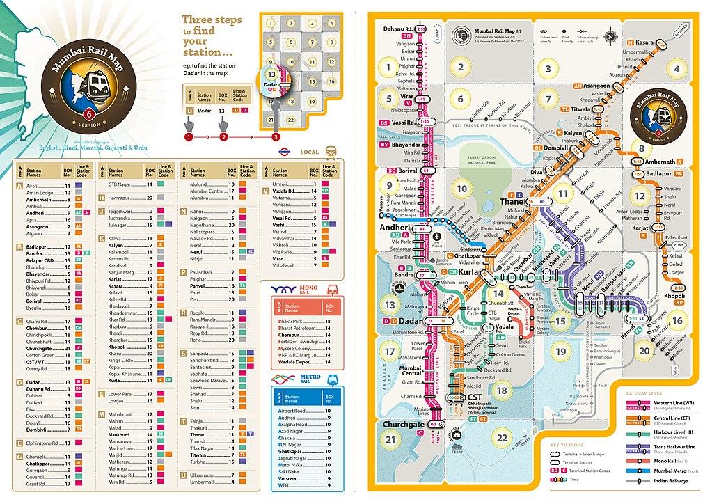 Mumbai Rail Map - English