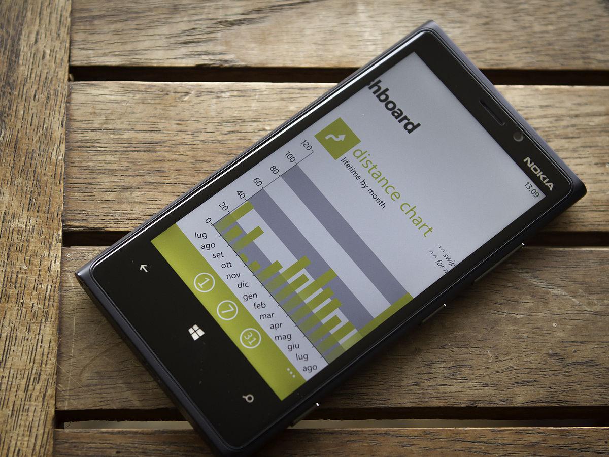paras kytkennät sovellus Windows Phone henkilökohtainen matchmaking UK