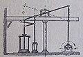 Ottův slovník naučný - obrázek č. 3040.JPG