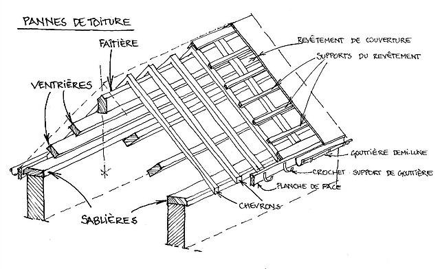 pente toiture bac acier
