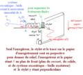 Pendule élastique horizontal, amorti et excité sinusoïdalement - ter.png