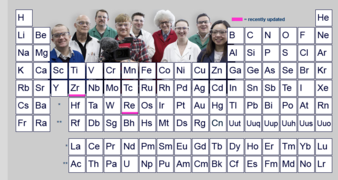 Periodic table (7258944296).png