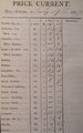Price Current, New-Orleans, 19th July 1807 -1.png