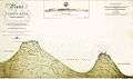 Puerto Roca y Punta Galenses, Chubut - 1881.jpg