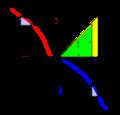 Quotientenregel.PNG