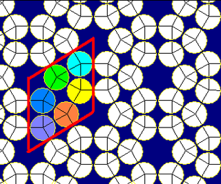 Rhombitrihexagonal tiling circle packing.png