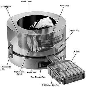 Rupture disc - A rupture disc (burst)
