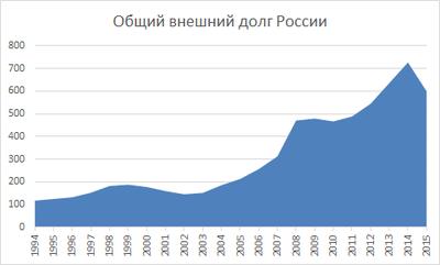 ЕС может оставить Россию без кредитов ЕБРР и ЕИБ - Цензор.НЕТ 206