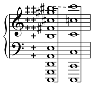 Schisma - Schisma as difference between 8 perfect fifths plus 1 just major third and 5 octaves.