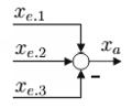 Signalfluss summationsstelle.png
