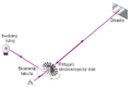 Speed of light (Fizeau).png