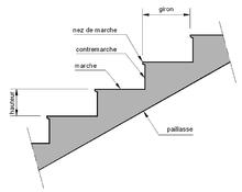 Afficher le sujet technique techniques de construction for Contre marche escalier exterieur