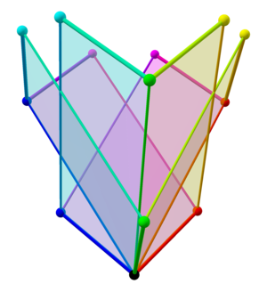 Tree of weak orderings in concertina cube 348.png