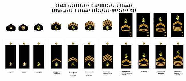 Ukrainian Navy 2016 rank insignia - Enlisted.jpg