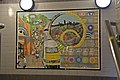 Underpass artwork, Stoke-on-Trent railway station (geograph 4019530).jpg