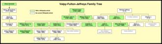 Catherine Fulton - Image: Valpy FJ tree