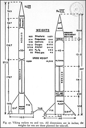 Viking (rocket) - Diagram showing both Viking rocket variants, Vikings 1 to 7 (left) and 8 to 12 (right)