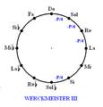 Werckmeister III.PNG
