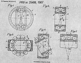 Bearing (mechanical) - Wingquist original patent of self-aligning ball bearing