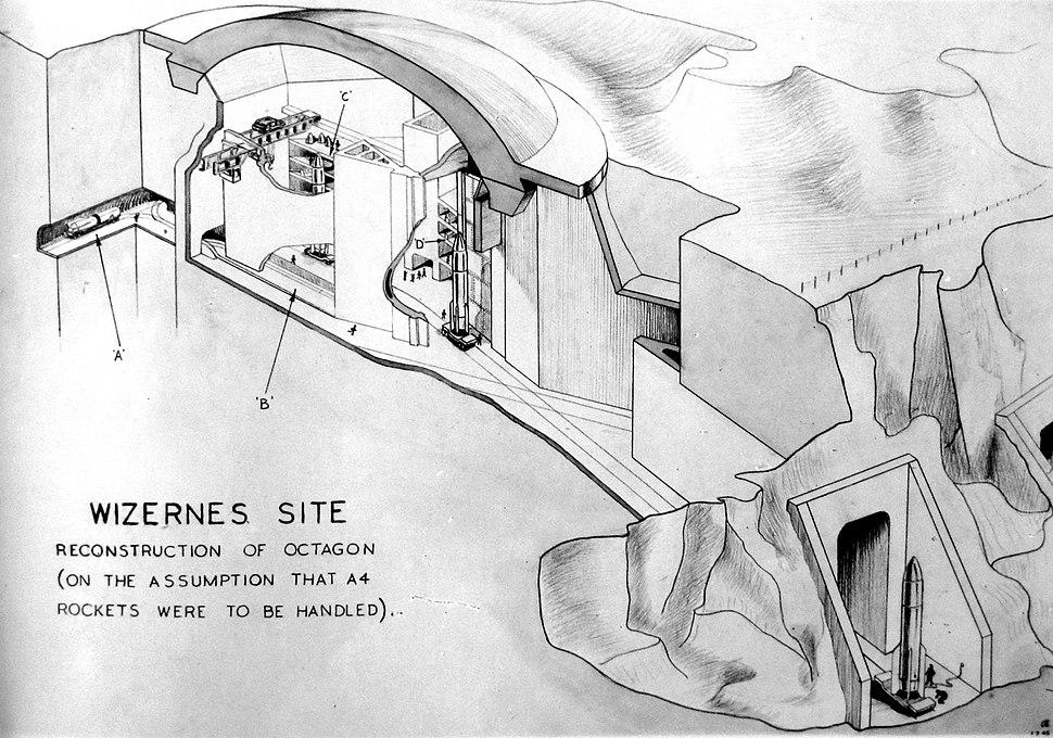 Wizernes site octagon