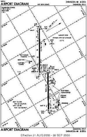 Zaragoza Airport - Airport diagram