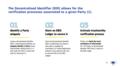 (20201118)(Piloting with EBSI Webinar 2 Roadmap Your Pilot)(v1.01)-21.png
