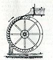 Överfallshjul.jpg