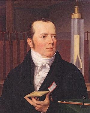 Electromagnetism - Hans Christian Ørsted.