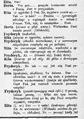 Życie. 1898, nr 18 (30 IV) page05-4 Hartleben.png