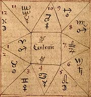 18th century Icelandic manuscript showing astrological houses and glyphs for planets and signs.