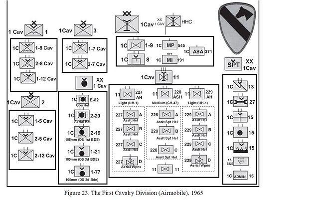 Multiplication Chart 1 12: 1st CAV 1965.JPG - Wikimedia Commons,Chart