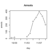 2005france riots arrests.png