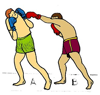 Cross (boxing) - Image: Absorption torsion 1