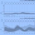 Ambulatory Glucose Profile Sample Graphs.png