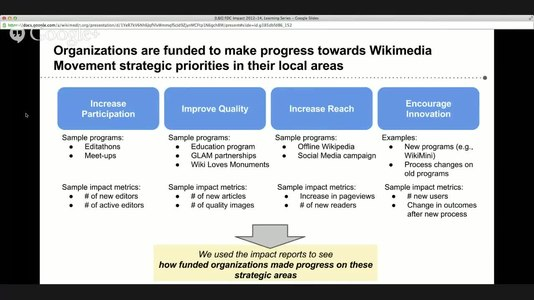 File:Annual Plan Grants- Results of Year 1 VIRTUAL MEET UP.webm