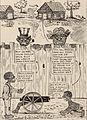 Baltimore and Ohio employees magazine (1912) (14762101575).jpg