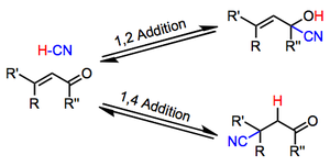 Hydrocyanation of unsaturated carbonyl compounds - Image: C Ngen