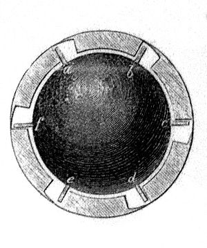 Round shot - Cannonball equipped with winglets for rifled cannons circa 1860