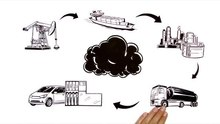 پرونده:Carbon Footprint simple-explanation EN.webm