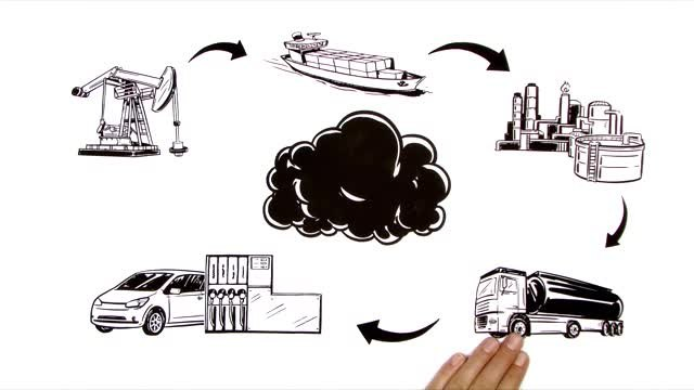 File:Carbon Footprint simple-explanation EN.webm