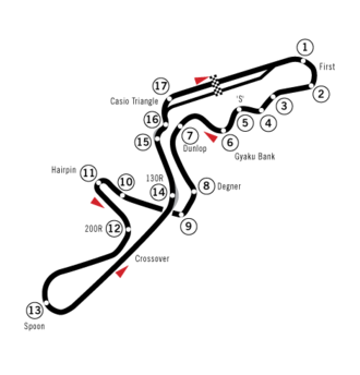 2006 Japanese Grand Prix - The Suzuka circuit