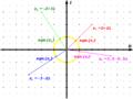 ComplexSign4.png