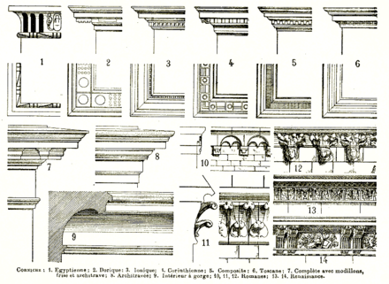 Illustrations of cornices in different styles Corniches.png