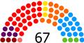 Cortes de Aragón 2019.png