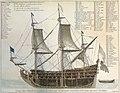 Coupe d'un trois-ponts français de 104 canons vers 1690.jpg