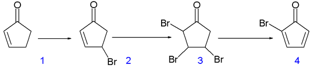 syntehsis of cyclopentadienone Multistep synthesis when synthesizing complex organic molecules cyclopentadienone is a relatively unstable compound which will dimerize even at low temperature.