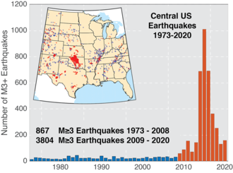 Induced seismicity - Cumulative number of earthquakes in the central U.S. The red cluster at the center of the map shows an area in and around Oklahoma which experienced the largest increase in activity since 2009.