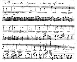 Jean-Henri d'Anglebert - The complete table of ornamnets from d'Anglebert's Pièces de clavecin.